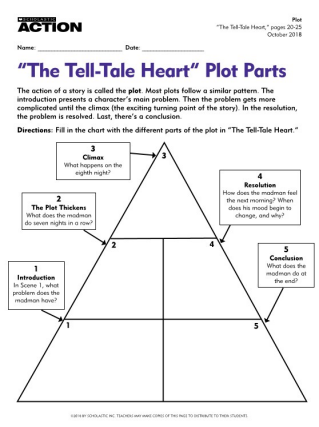 the tell tale heart setting